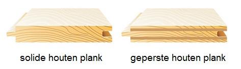 houten vloerplank